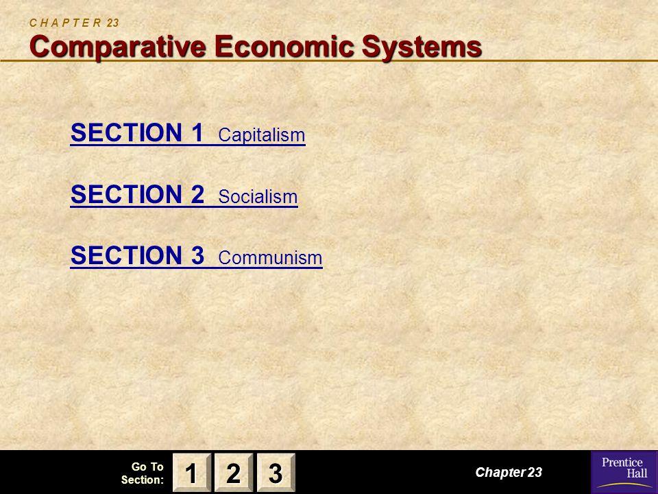 C H A P T E R 23 Comparative Economic Systems