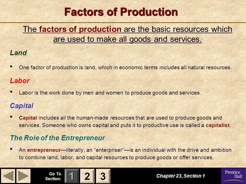 Factors of Production The factors of production are the basic resources which are used to make all goods and services.