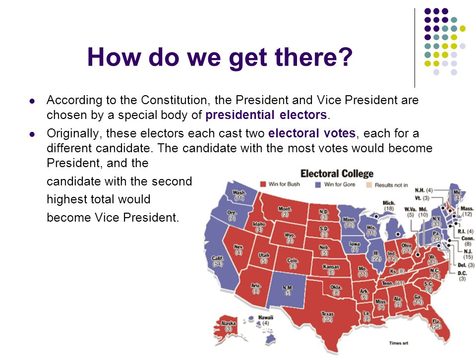 How do we get there According to the Constitution, the President and Vice President are chosen by a special body of presidential electors.