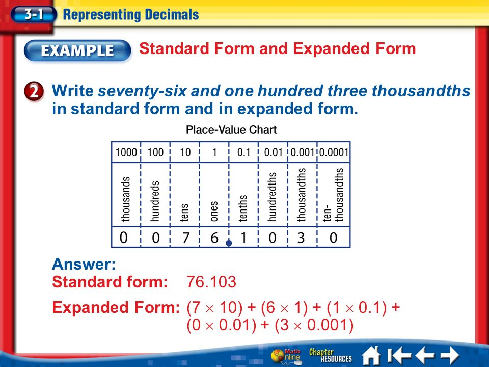 How To Write Decimals In Expanded Form Video Amp Lesson 6802257