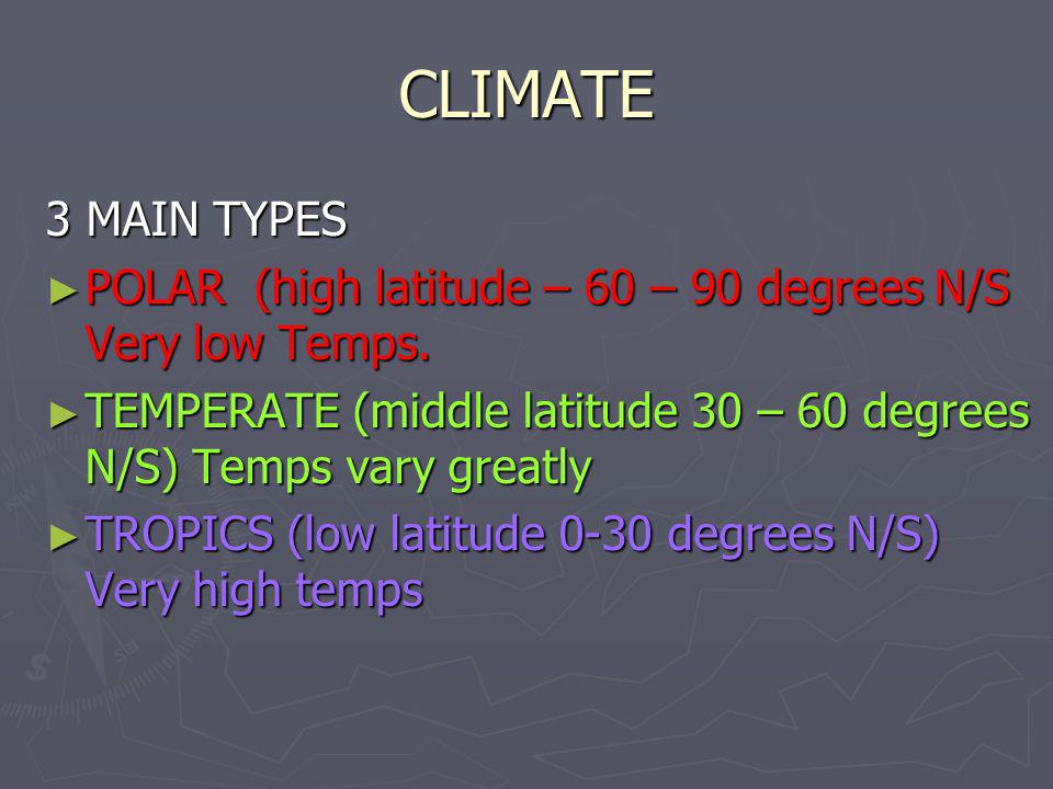 CLIMATE 3 MAIN TYPES. POLAR (high latitude – 60 – 90 degrees N/S Very low Temps.