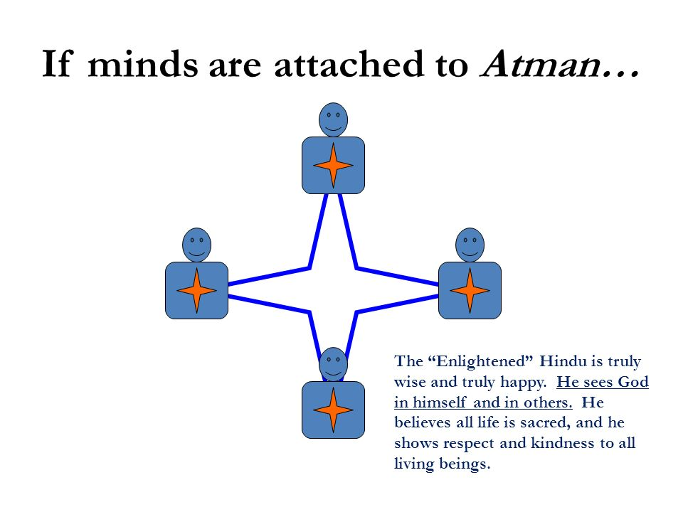If minds are attached to Atman…
