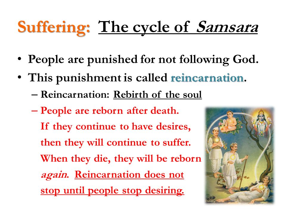 Suffering: The cycle of Samsara