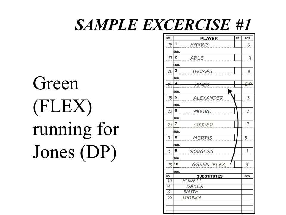 Green (FLEX) running for Jones (DP)