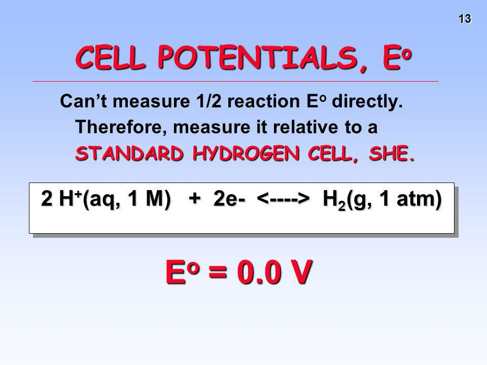 2 H+(aq, 1 M) + 2e- <----> H2(g, 1 atm)