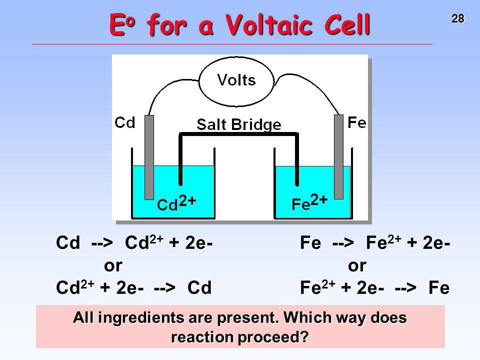 All ingredients are present. Which way does reaction proceed