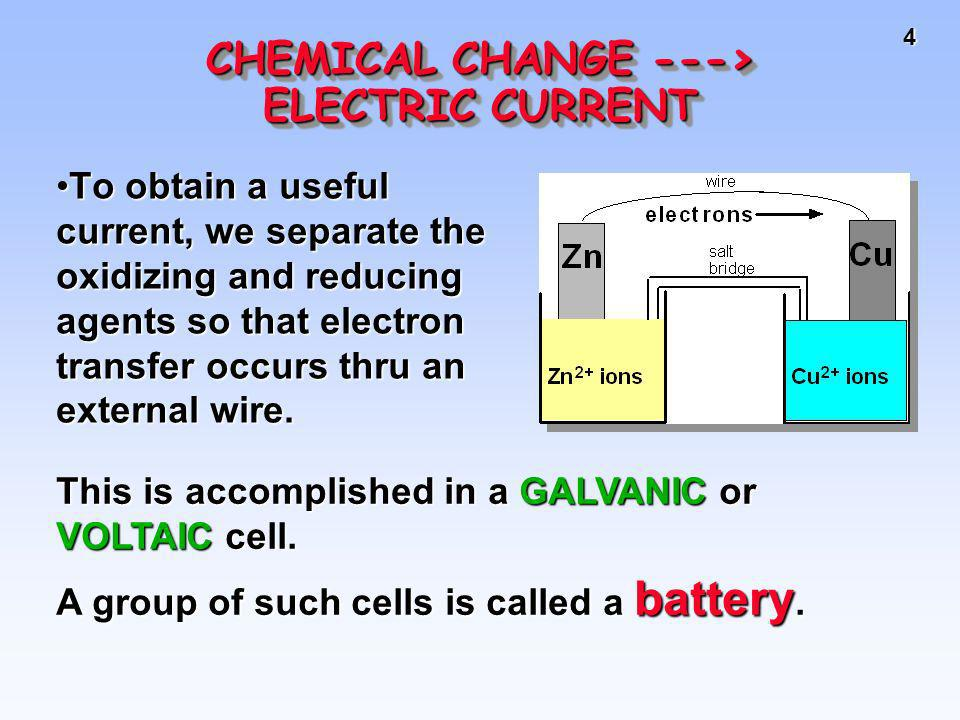 CHEMICAL CHANGE ---> ELECTRIC CURRENT