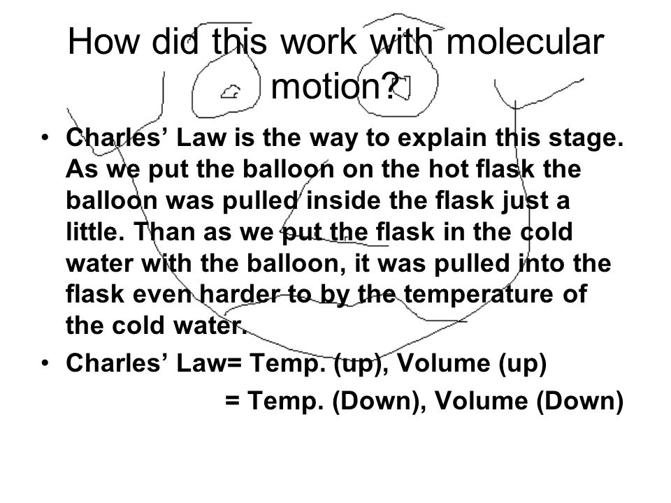 How did this work with molecular motion