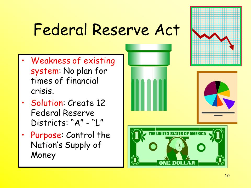 Federal Reserve Act Weakness of existing system: No plan for times of financial crisis. Solution: Create 12 Federal Reserve Districts: A - L