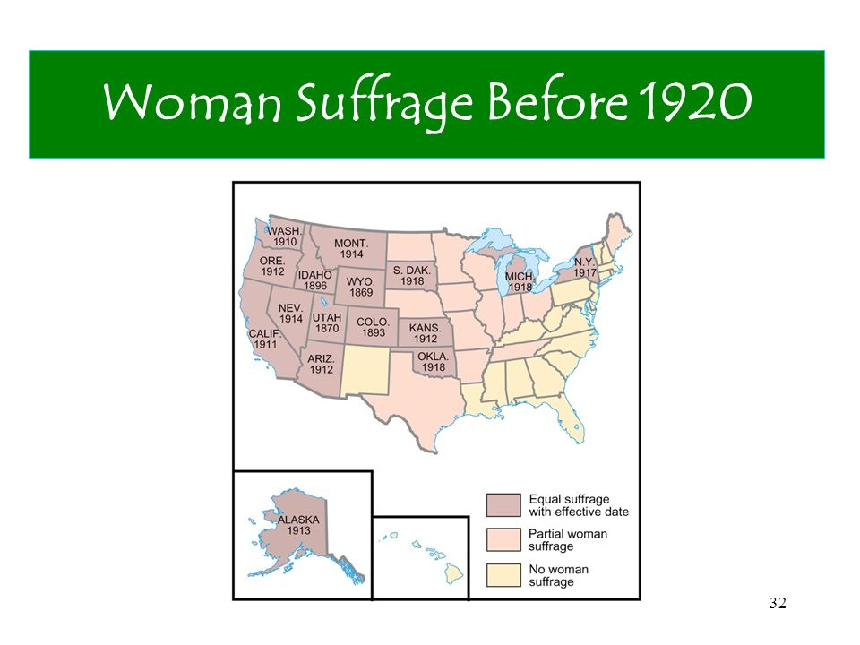 Woman Suffrage Before 1920