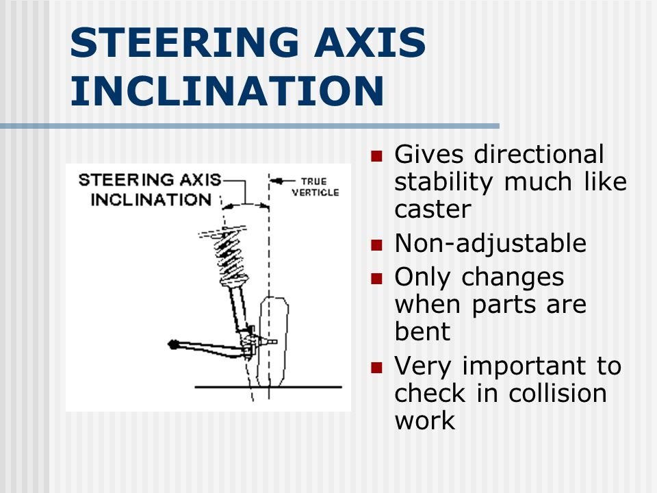 STEERING AXIS INCLINATION