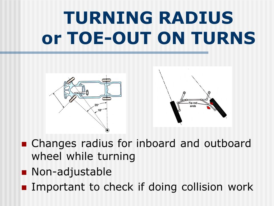 TURNING RADIUS or TOE-OUT ON TURNS