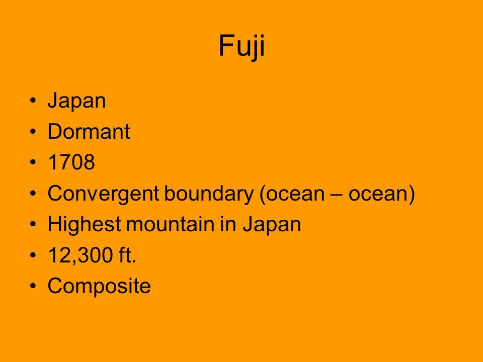 Fuji Japan Dormant 1708 Convergent boundary (ocean – ocean)