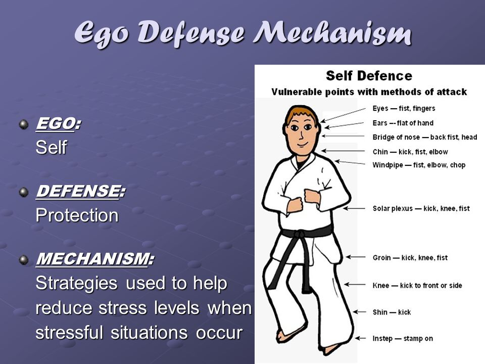 Ego Defense Mechanism reduce stress levels when