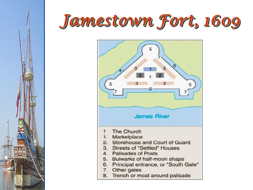 Jamestown Fort, 1609