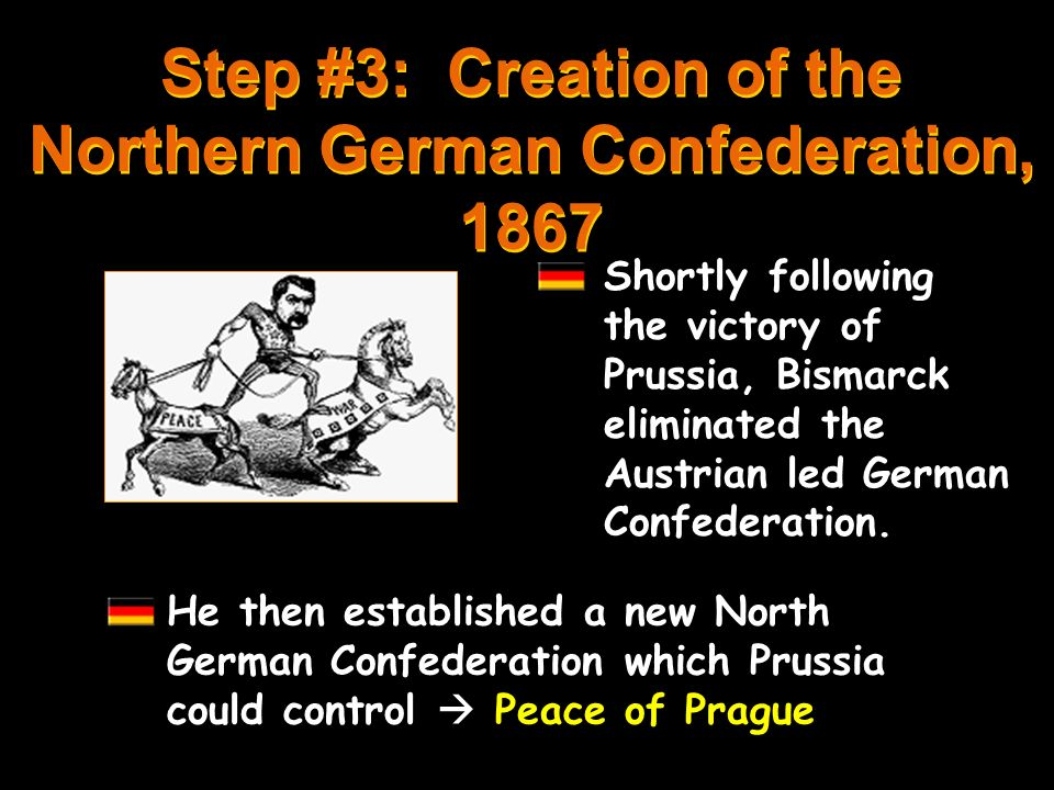 Step #3: Creation of the Northern German Confederation, 1867