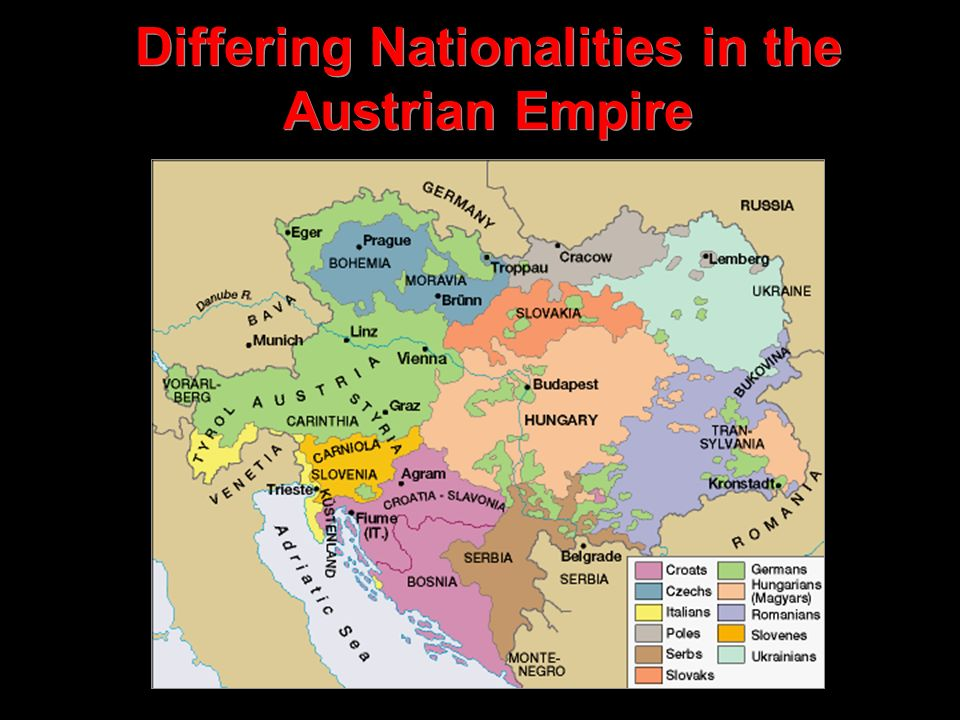 Differing Nationalities in the Austrian Empire