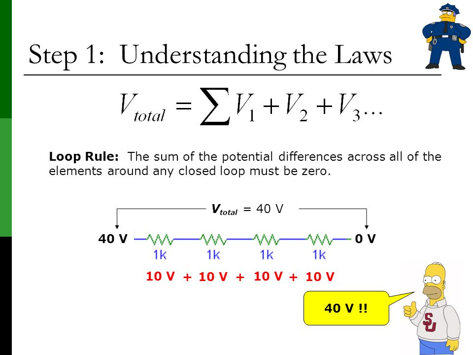 Step 1: Understanding the Laws