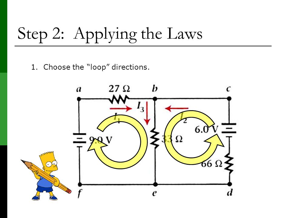 Step 2: Applying the Laws