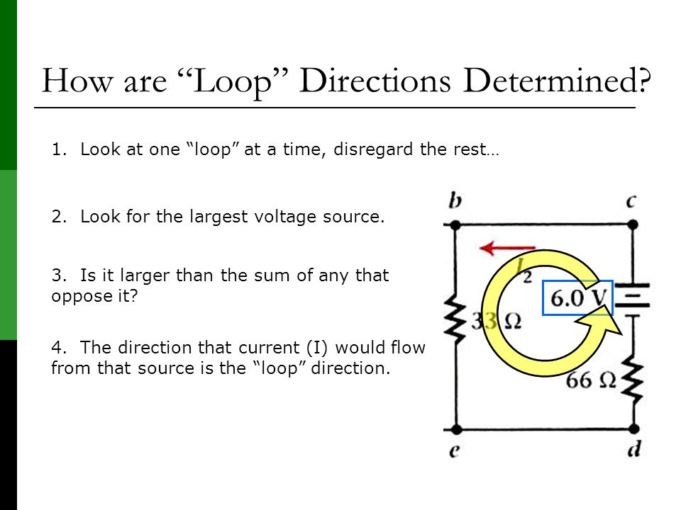 How are Loop Directions Determined