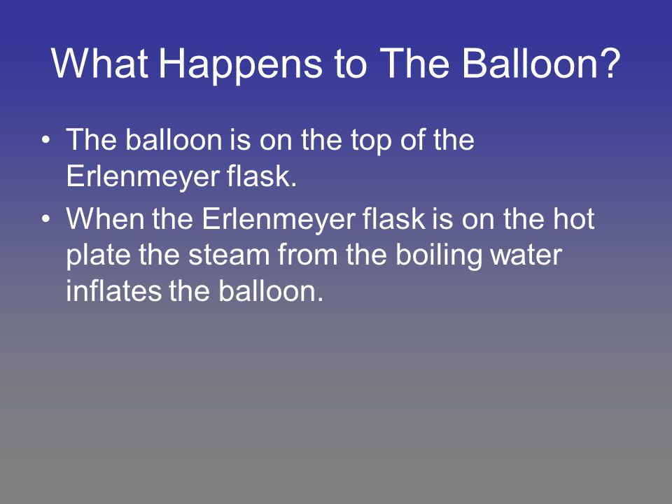 What Happens to The Balloon