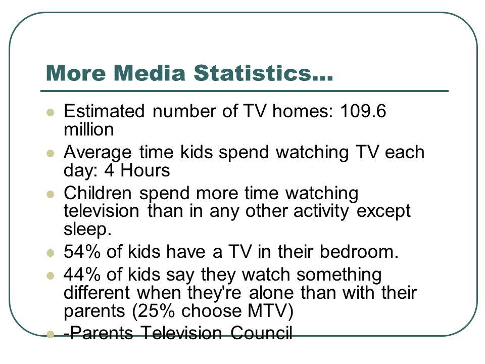 More Media Statistics…