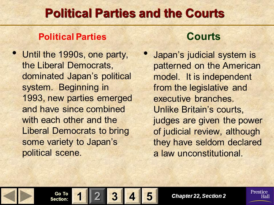 Political Parties and the Courts