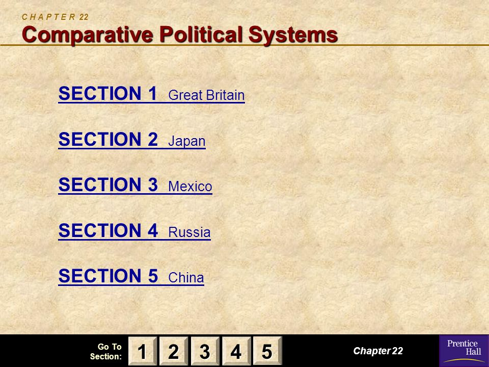 C H A P T E R 22 Comparative Political Systems