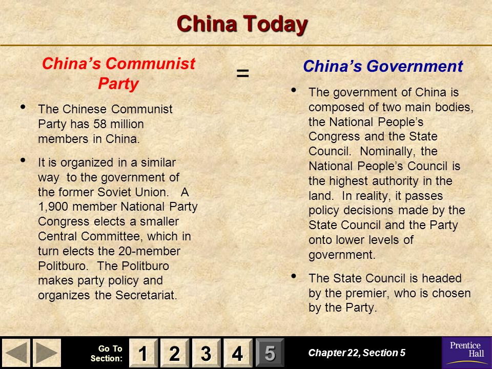 China's Communist Party