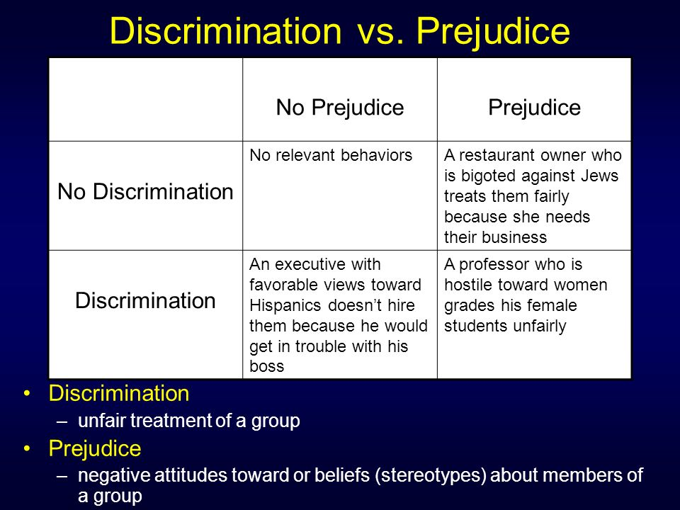 discrimination is unfair treatment Discrimination is the unlawful and intentional unfair treatment of a person based on any of a set of federally protected characteristics discrimination law has been designed to prohibit the unfair treatment of a person or group of people based on those protected characteristics racial.
