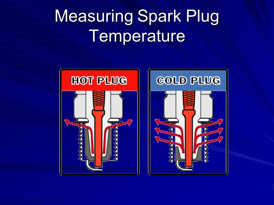 Measuring Spark Plug Temperature