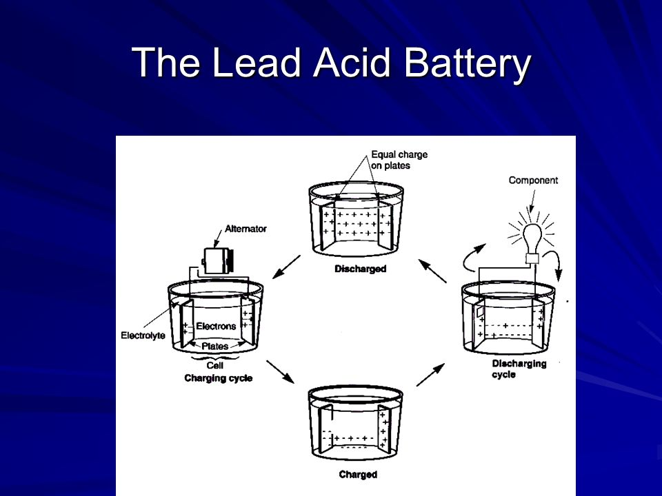 The Lead Acid Battery