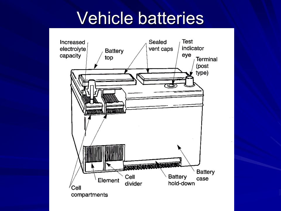 Vehicle batteries