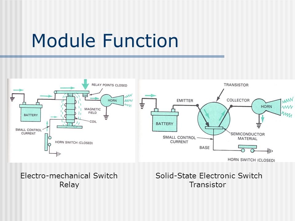 Module Function Electro-mechanical Switch Relay
