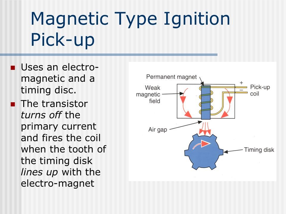 Magnetic Type Ignition Pick-up