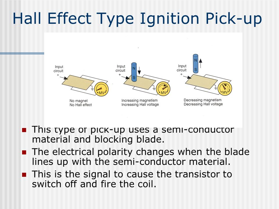Hall Effect Type Ignition Pick-up