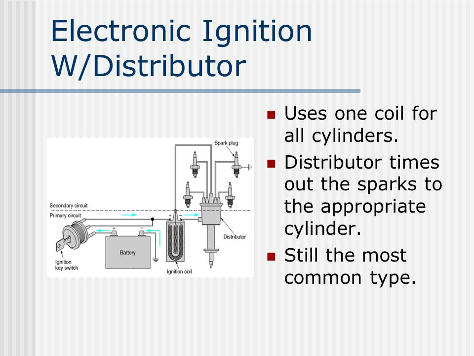 Electronic Ignition W/Distributor