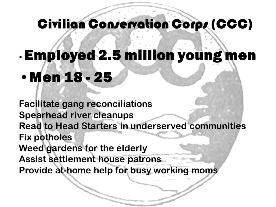 Men 18 - 25 Civilian Conservation Corps (CCC)