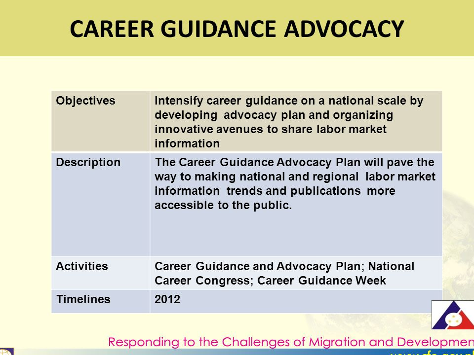 research papers career and guidance counseling Posted on april 12, 2018 research papers career and guidance counseling (can i pay someone to do my math homework.