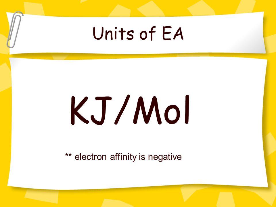Units of EA KJ/Mol ** electron affinity is negative
