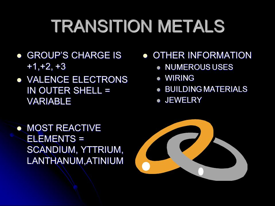 TRANSITION METALS GROUP'S CHARGE IS +1,+2, +3