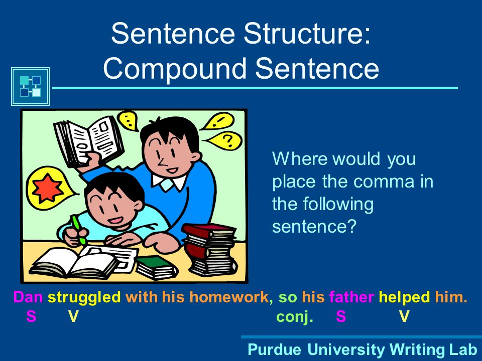 Sentence Structure: Compound Sentence