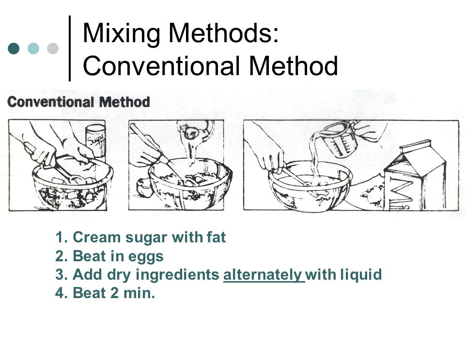 Mixing Methods: Conventional Method