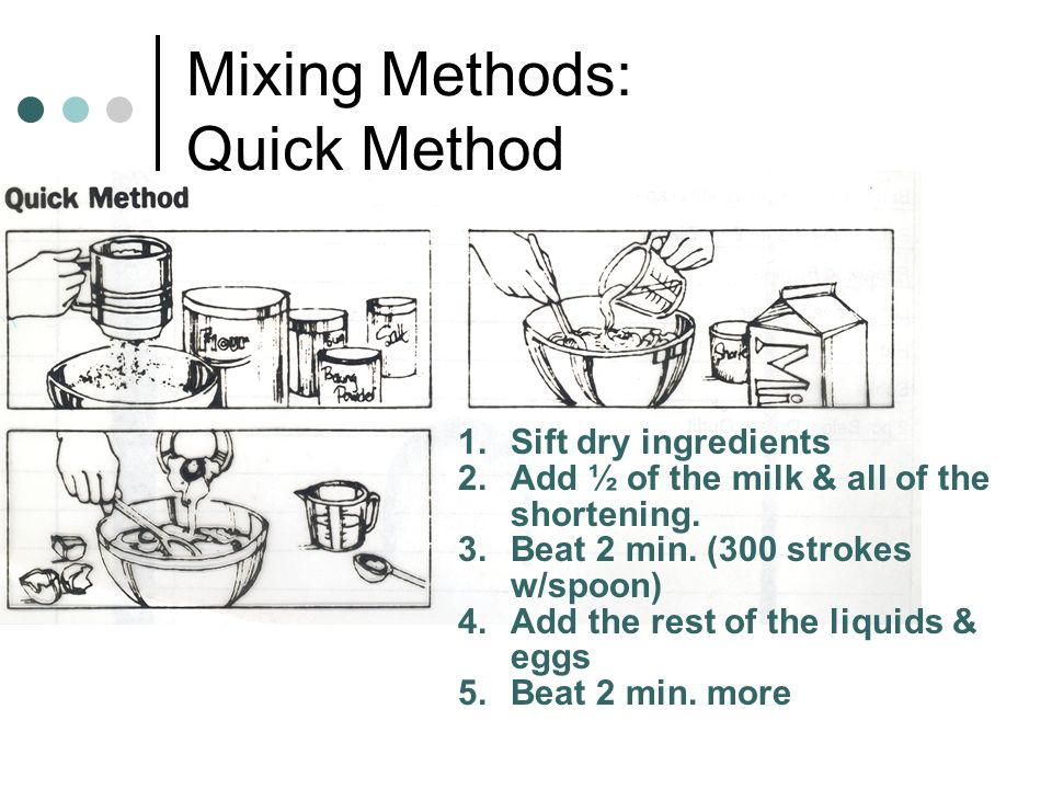 Mixing Methods: Quick Method