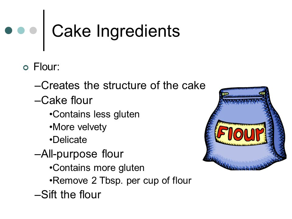 Cake Ingredients Creates the structure of the cake Cake flour