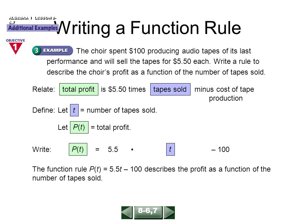 describing a function rule in a mathematical operation Fuzzy inference process the max function is used for the fuzzy or operation rule 3 mathworks is the leading developer of mathematical computing software.