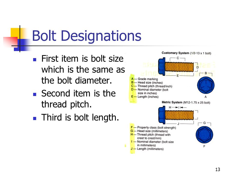 Bolt Designations First item is bolt size which is the same as the bolt diameter. Second item is the thread pitch.
