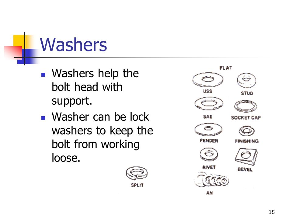 Washers Washers help the bolt head with support.