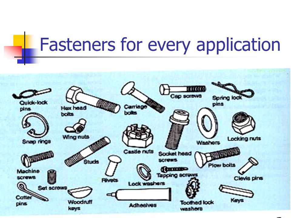 Fasteners for every application