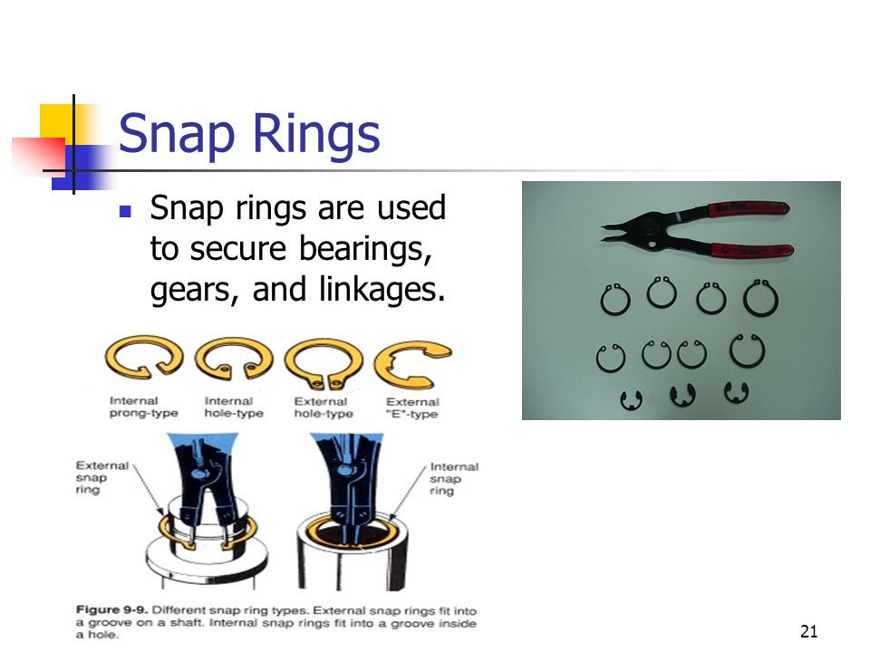 Snap Rings Snap rings are used to secure bearings, gears, and linkages.
